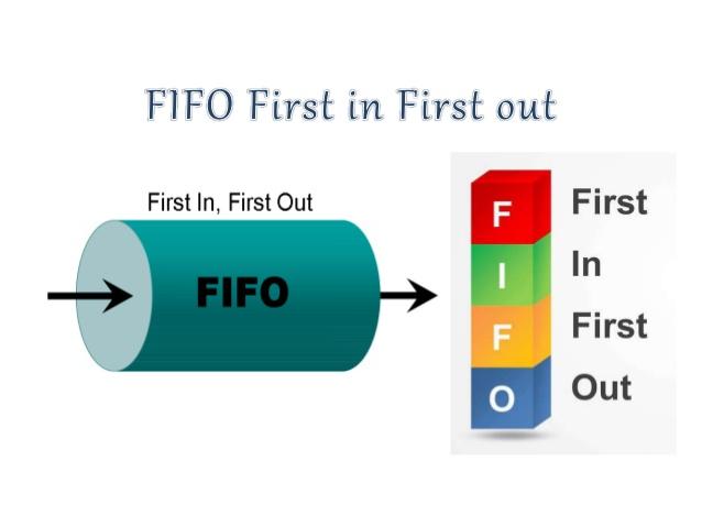 روش FIFO محاسبه بهای تمام شده