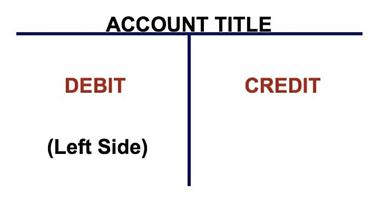 جدول t حسابداری