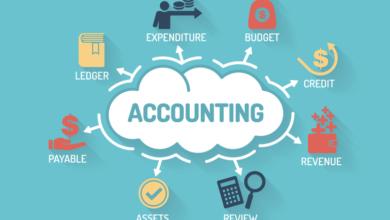 حسابداری ابری