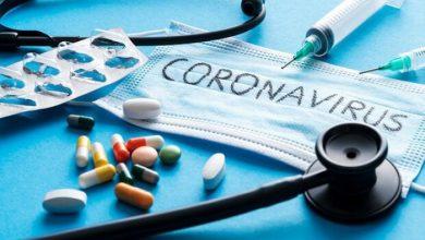 داروهای کرونا